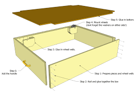 under bed storage drawer plans