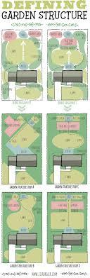 Best  Garden Design Ideas Only On Pinterest Landscape Design - Designing a backyard garden