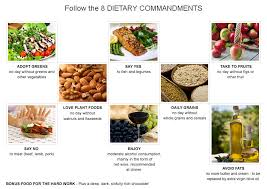 mediterranean diet defined fruit and nuts dr janet