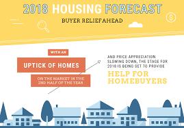 infographic california real estate market improvingthe realtor com economic research housing data real estate trends