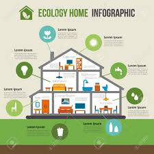 Eco Friendly Home Plans by Modern Eco Friendly Bedroom Furniture Eco Friendly Modern