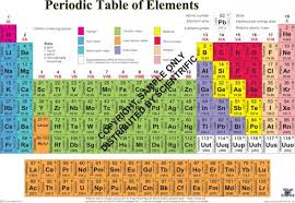 periodic table poster large catalogue scientrific pty ltd