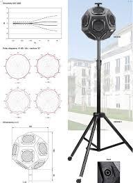 bureau d 騁ude acoustique moyens arundo acoustique etude d impact acoustique