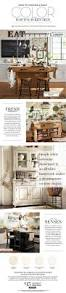 how to choose a paint color for your kitchen with sherwinwilliams