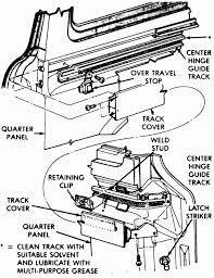 repair guides exterior sliding door autozone regarding