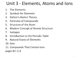 Ions Periodic Table Unit 3 Elements Atoms And Ions Ppt Online Download