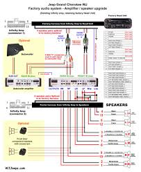 jeep speaker wiring diagram radio wire throughout 1995 jeep