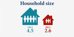 households in australia australian institute of family studies