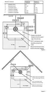 answer wood stove lopi stoves