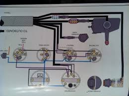yamaha marine wiring diagram photos electrical circuit