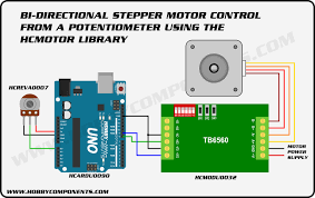 arduino control a dc or stepper motor from a potentiometer