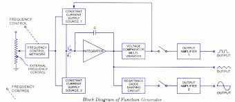 function generator definition working block diagram circuit