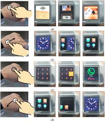 sensors free full text expansion of smartwatch touch interface