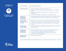 Home Quality Care by Steps To Quality Idahostars