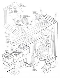 wiring diagram club car u2013 ireleast u2013 readingrat net