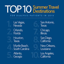 Texas Travel Info images Top 10 u s cities for patients traveling on dialysis