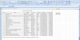 sample excel spreadsheet for practice data spreadsheet templates