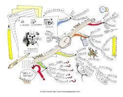 Ces Map Work Expands Mind Map By Creativeinspiration On Deviantart