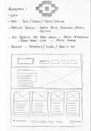 how to create a sleek grid based website design