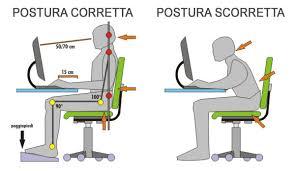 postura corretta scrivania salute della schiena qual 礙 la postura corretta