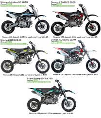 motocross bikes for sale in wales mcc online blog
