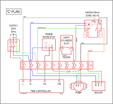 s plan central heating system for combi boiler wiring diagram
