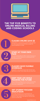 how to do an online class online billing and coding schools cbcs certification