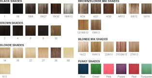 light strawberry blonde hair color chart dark ash blonde hair colour chart color
