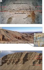 Greenish Gray Paleogeomorphology And Evolution Of The Early Colorado River