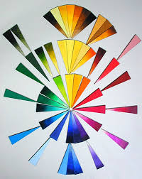 final htm all about color real color wheel