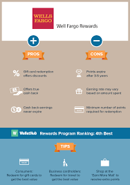 Best Business Credit Card Offers Credit Cards Wallethub