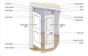 Closet Door Opening Size Natali Win Part 2