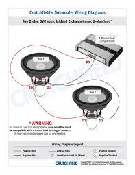 dual voice coil wiring diagram kicker subwoofer chip speaker wire