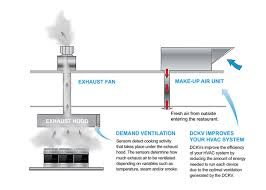 Kitchen Ventilation Design Demand Control Kitchen Ventilation Business Union Gas