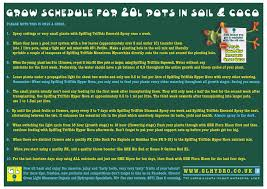 grow schedule for 20l pots in soil or coco green light