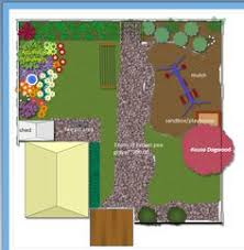 a beautiful garden plan from mother earth news vegetable garden