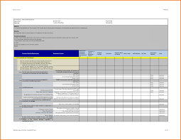 Expense Report Audit by Internal Audit Report Template Audit Report Template Sample Audit