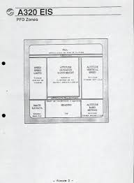 Airbus A320 Floor Plan by Air Inter Strasbourg A320 Report