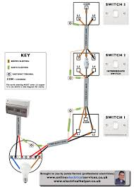 light switch wiring diagram 1 way within gooddy org