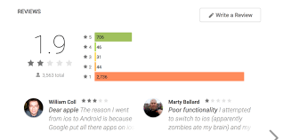 android reviews apple s move to ios app gets blasted with 2700 1 reviews by