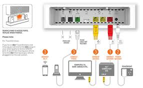 telstra how to self install your my fixed wireless nbn equipment