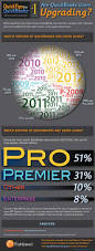 129 best accounting images on pinterest
