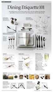 Diy Cozy Home by Dining Etiquette 101 Diy Cozy Home