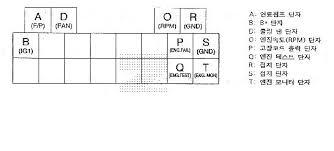kia 20 pin diagnostic connector diagram kia forum