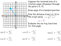 trigonometric functions cosecant is reciprocal of sine secant is