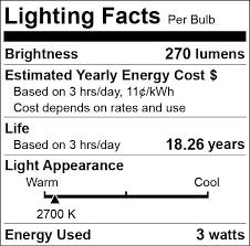 ac dc 12v 12 volt 3w 1w x 3 led light bulb e26 e27 par16