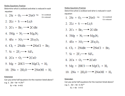 oxidation numbers worksheet answers 28 templates oxidation