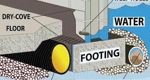 Wet Basement Waterproofing - basement waterproofing pittsburgh certified contractors