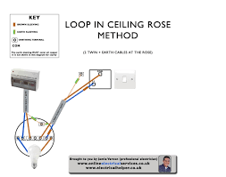 wiring a light without ceiling rose electrical wiring a light