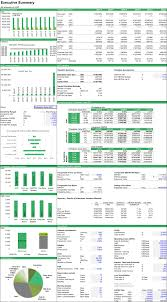 Discounted Flow Analysis Excel Template Executive Summary Sheet Of The Updated Hotel Valuation Model Based